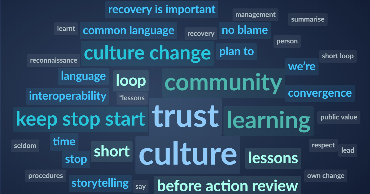 Lessons Management Forum attendees shared the phrases that held impact for them
